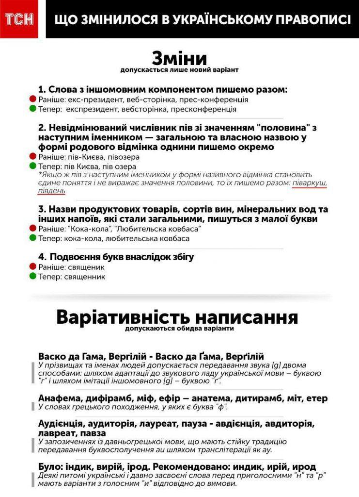 Інфографіка: ТСН